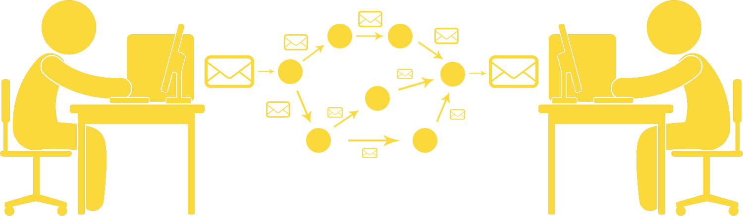 send email image